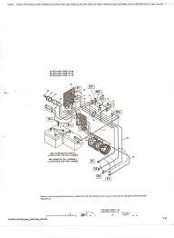 ezgo wiring diagram gas ez go wiring schematic u2022 sharedw org