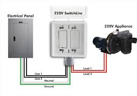 220v outlet wiring diagram wiring diagram and schematic design