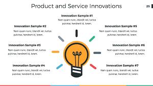 marketing plan powerpoint presentation template by jetz