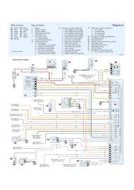 renault scenic wiring diagram with example images 62677 linkinx com