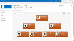 free template for organizational chart plumsail org chart for sharepoint 2010 2013 youtube