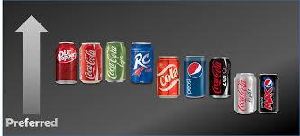 Pepsi Blind Taste Test Esesnsorics Blog Esensorics