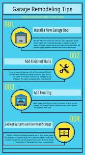 Precision Overhead Garage Doors by 13 Best Infographics Images On Pinterest Garage Doors