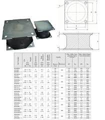 Anti Vibration Table by Shear Mounts Square Flex Sandwich Rubber Vibration Isolators