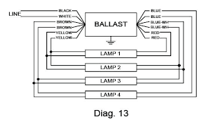 philips advance ballast wiring diagram philips wiring diagrams