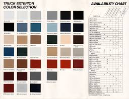 gm paint color codes ideas paint code on 4 moredoor plate listed