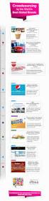 bmw museum timeline más de 25 ideas increíbles sobre interactive timeline en pinterest