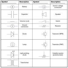 electronics schematics commonly used symbols and labels dummies