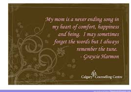 best mothers day quotes mothers day inspirational quotes bull gallery