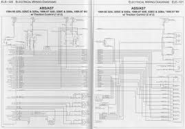 bmw e39 wiring diagram pdf bmw wiring diagrams instruction