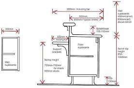 standard kitchen island dimensions the standard size of the kitchen cabinet depth home improvement