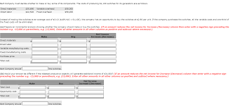 Qualified Dividend And Capital Gain Tax Worksheet Accounting Archive April 26 2016 Chegg Com