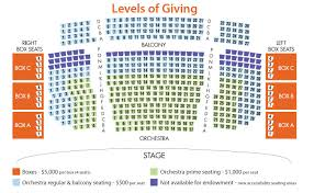 chart winter garden theatre seating chart