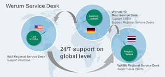 service desk service desk werum it solutions gmbh