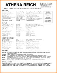 Resume Writing Quiz Acting Resume Example Resume Example And Free Resume Maker