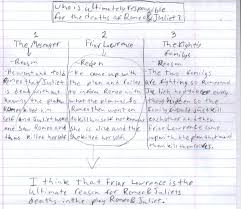cloud writing paper 9th literature coach thigpen s blog romeo and juliet cr taylor prewriting