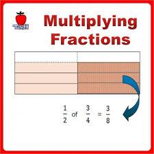 all worksheets modeling multiplication of fractions worksheets