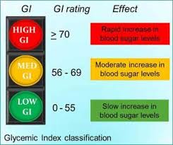 stay fit and healthy with a low glycemic diet