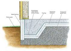 how to build a stone foundation tiny houses pinterest
