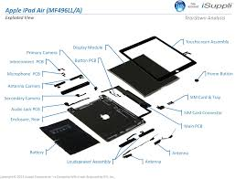 cost to build report apple u0027s ipad air cost to build estimated at less than ipad 3 at