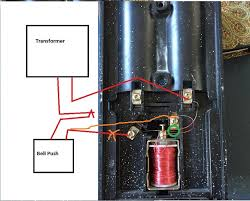 sk5 wiring diagram hvac wiring diagrams u2022 edmiracle co