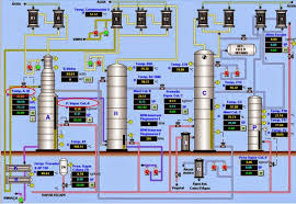 course of the week bsc control and instrumentation u2013 discover jkuat