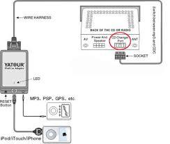 vw rcd 300 wiring diagram efcaviation com