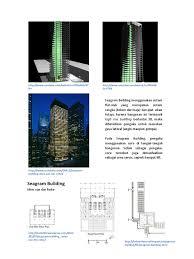 analisis seagram building