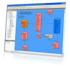 datenbank design tool dezign for databases ein robustes und einfach zu bedienendes