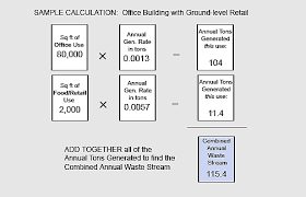 how to calculate the square footage of a house waste stream calculation worksheet for nonresidential uses