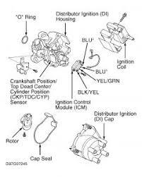 1999 honda civic distributor wiring diagram wiring diagram and