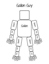 Gallon Worksheet Gallon Coloring Sheet By Busybeeingradethree Tpt