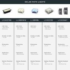 amazon com cool white solar led brick landscape light 4x4 size