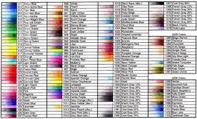 prismacolor scholar colored pencils supplies placement
