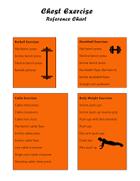 chest exercise chart