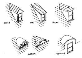 Types Of House Designs 15 Types Of Home Roof Designs With Illustrations Architecture