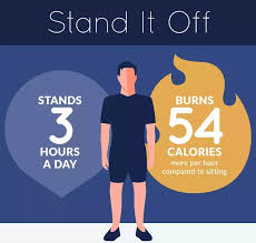 how many calories do you burn standing at your desk how many calories do i burn a day without exercise quora