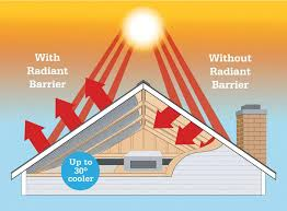 Heat Reflective Spray Paint - home radiant barrier paint radiant barriers coating koolcoat