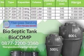 Bio Di Bandung bio septic tank archives fiberglass bandung