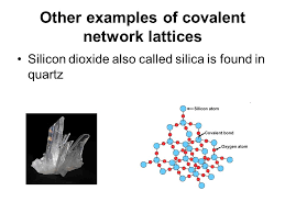 covalent network lattices and covalent layer lattice ppt video