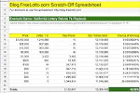 Lottery Instant Wins - lottery online instant wins prizes remaining gogroupon