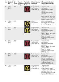 bmw service symbols meaning bmw problem signs custom vinyl decals