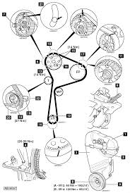 nissan qashqai j10 service manual to replace timing belt on nissan qashqai 1 5 dci 2006