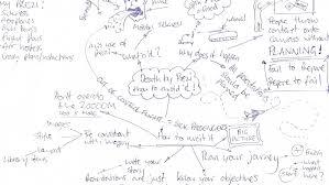 Black Death Map Prepping For Prezi Day Part 2 The Prezenter The Prezenter