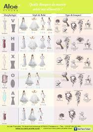 quelle robe de mariã e pour quelle morphologie quel robe de mariée mariage toulouse