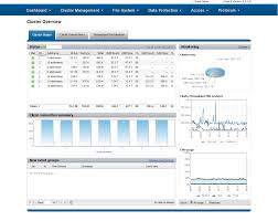 Robocopy Flags Here U0027s What A Successful Isilon Migration Looks Like From The