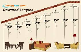 ceiling fan size for room how to choose the right ceiling fan downrod length for your ceiling
