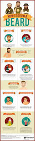 how to grow your beard in 10 easy steps infographic