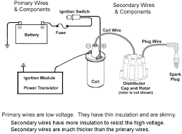 wiring diagram electrical ignition coil wiring diagram free