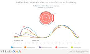 best cell phone deals black friday 4 tips for getting to the best black friday deals in atlanta